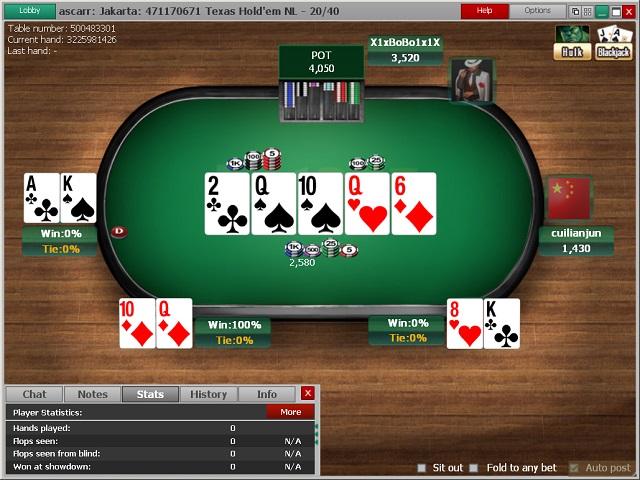 Maksimalkan Keuntungan Bermain Poker Bonus Member Baru